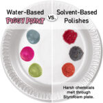 Piggy Paint – A Non Toxic Nail Polish for Kids